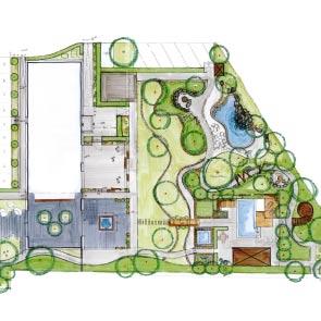 Der neue Ideengarten